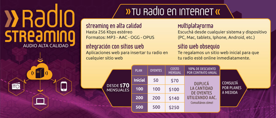 TecnoSoul Radios.